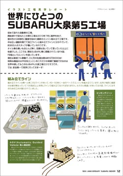 160904_subaru-engine-p12_news